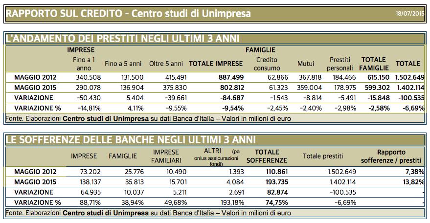 Cifa Tabelle Retributive Ccnl Commercio Terziario html