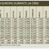 Bce: Unimpresa, occupazione crescesolo in Germania